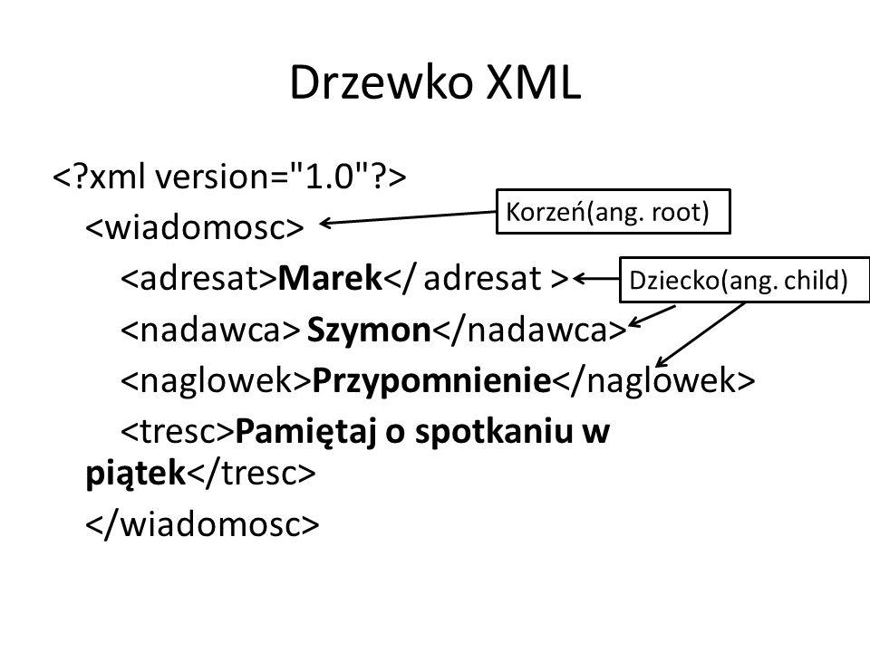 Drzewko XML Marek Szymon Przypomnienie Pamiętaj o spotkaniu w piątek Korzeń(ang.