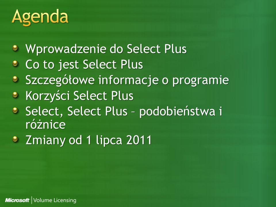 Wprowadzenie do Select Plus Co to jest Select Plus Szczegółowe informacje o programie Korzyści Select Plus Select, Select Plus – podobieństwa i różnice Zmiany od 1 lipca 2011