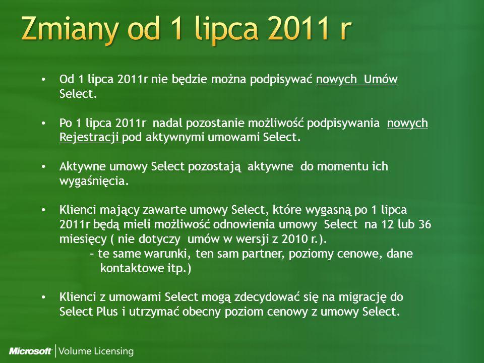 Od 1 lipca 2011r nie będzie można podpisywać nowych Umów Select.