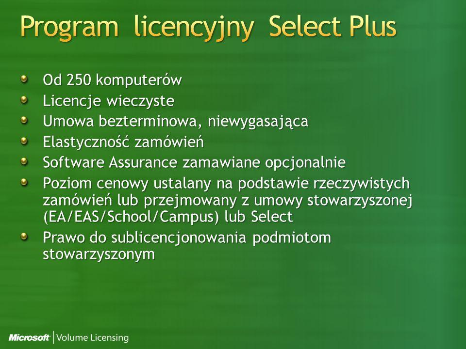 Od 250 komputerów Licencje wieczyste Umowa bezterminowa, niewygasająca Elastyczność zamówień Software Assurance zamawiane opcjonalnie Poziom cenowy ustalany na podstawie rzeczywistych zamówień lub przejmowany z umowy stowarzyszonej (EA/EAS/School/Campus) lub Select Prawo do sublicencjonowania podmiotom stowarzyszonym