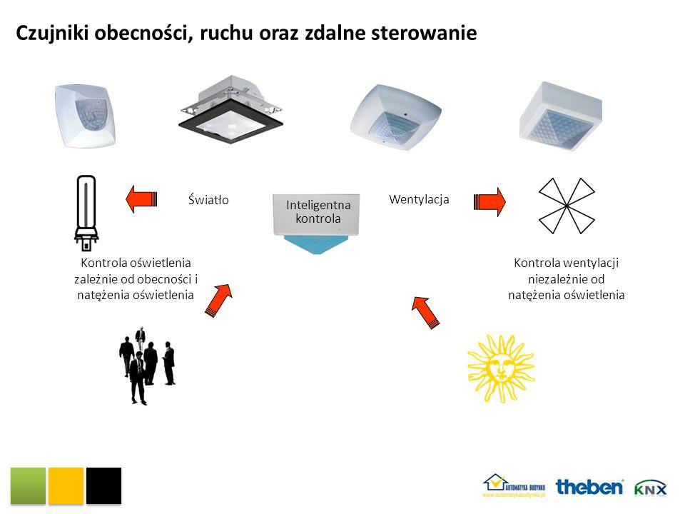 Kontrola wentylacji niezależnie od natężenia oświetlenia Kontrola oświetlenia zależnie od obecności i natężenia oświetlenia Inteligentna kontrola Went