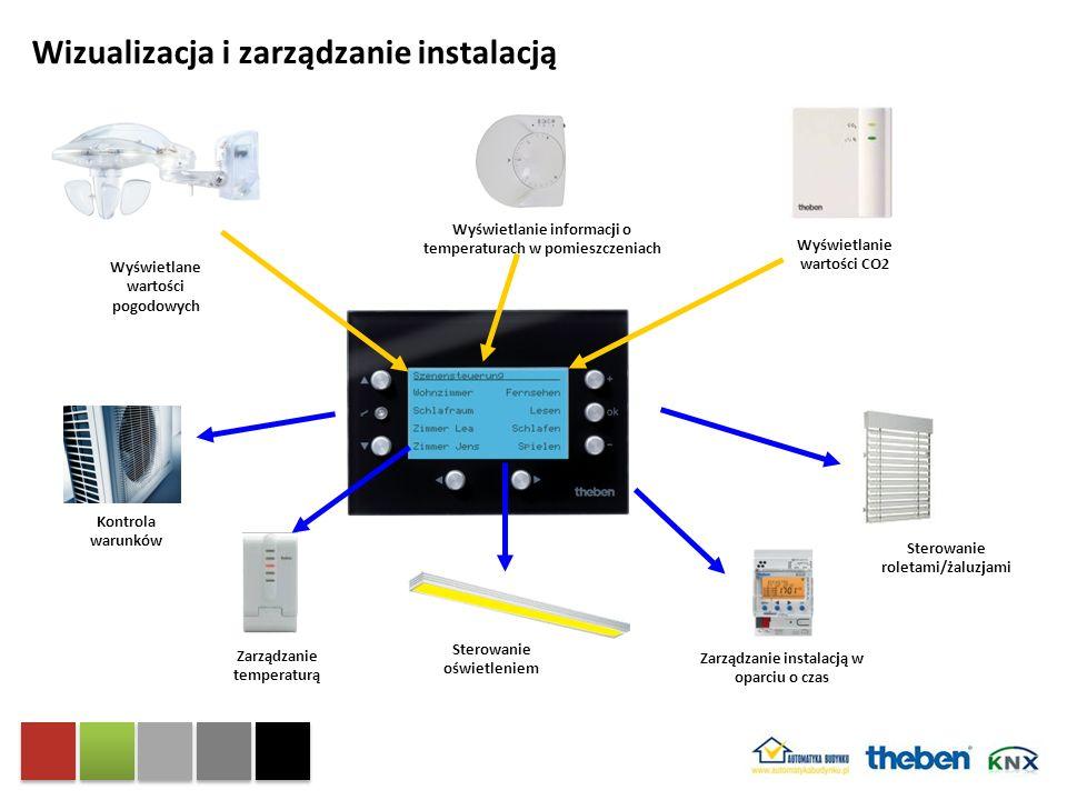 Wyświetlanie informacji o temperaturach w pomieszczeniach Wyświetlanie wartości CO2 Wyświetlane wartości pogodowych Kontrola warunków Zarządzanie temp
