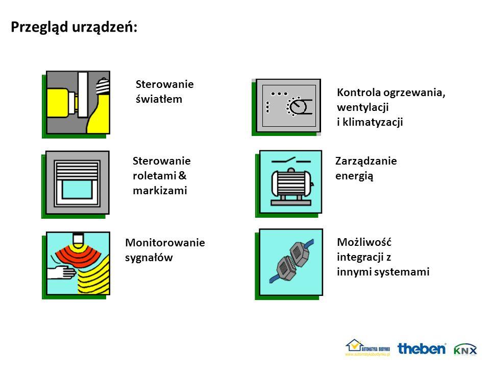 Sterowanie światłem Sterowanie roletami & markizami Monitorowanie sygnałów Kontrola ogrzewania, wentylacji i klimatyzacji Zarządzanie energią Możliwoś