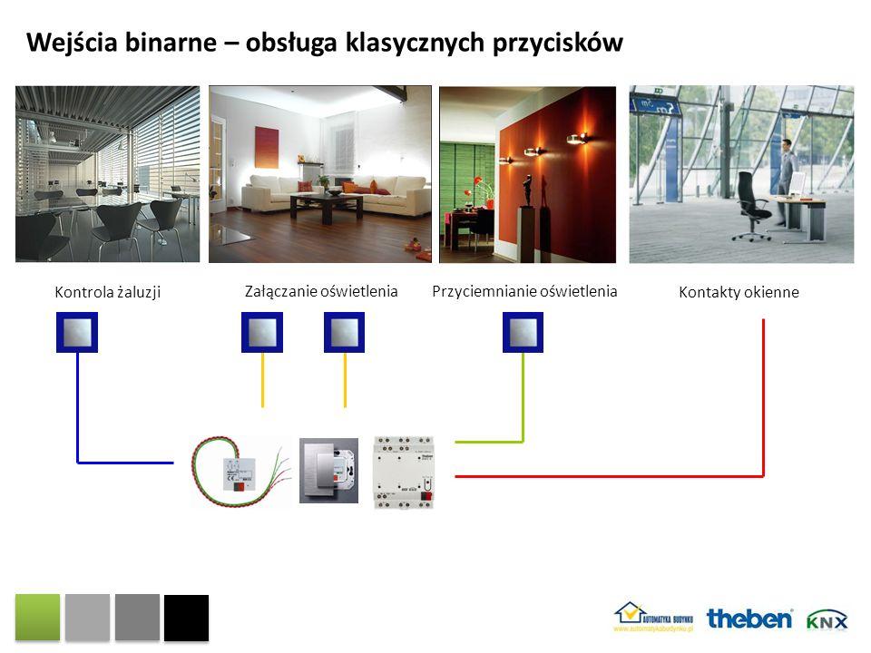 Kontrola żaluzji Załączanie oświetleniaPrzyciemnianie oświetlenia Kontakty okienne Wejścia binarne – obsługa klasycznych przycisków