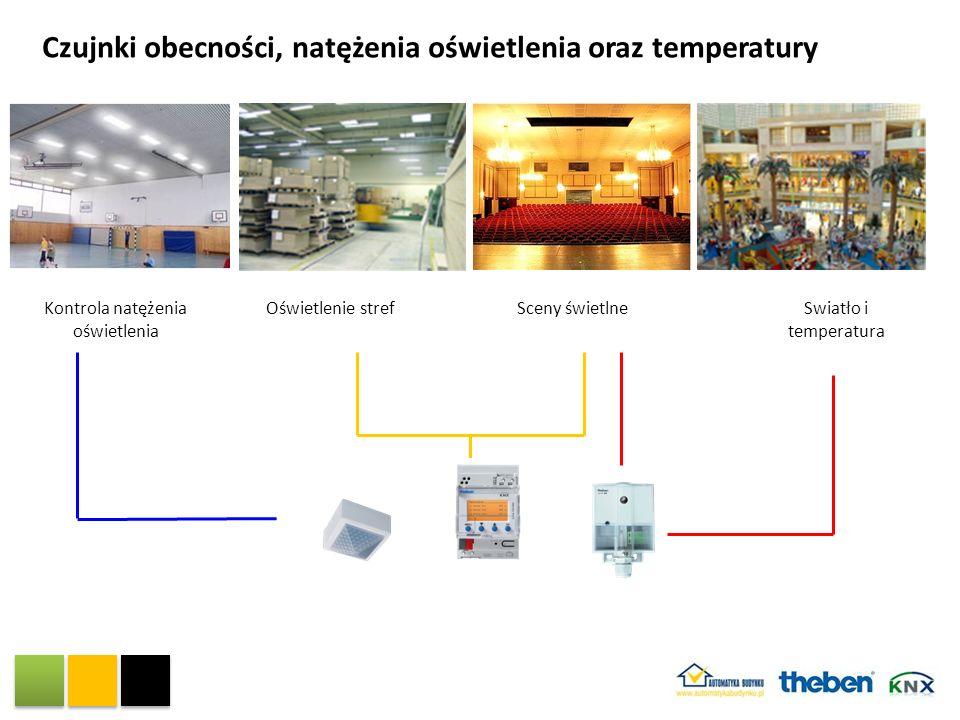 Swiatło i temperatura Oświetlenie strefKontrola natężenia oświetlenia Sceny świetlne light control Czujnki obecności, natężenia oświetlenia oraz tempe