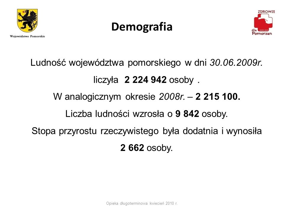 Demografia Opieka długoterminowa kwiecień 2010 r. Ludność województwa pomorskiego w dni 30.06.2009r. liczyła 2 224 942 osoby. W analogicznym okresie 2