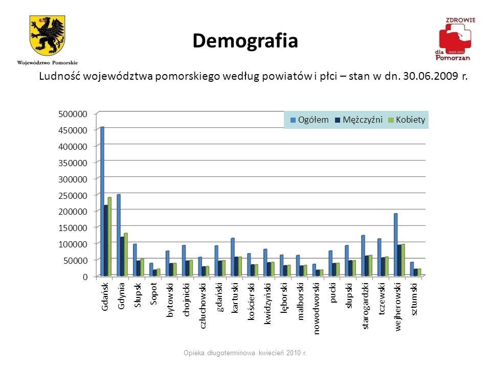 Demografia Opieka długoterminowa kwiecień 2010 r. Ludność województwa pomorskiego według powiatów i płci – stan w dn. 30.06.2009 r.