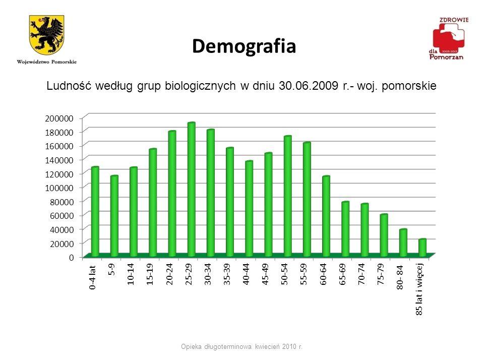 Demografia Opieka długoterminowa kwiecień 2010 r. Ludność według grup biologicznych w dniu 30.06.2009 r.- woj. pomorskie