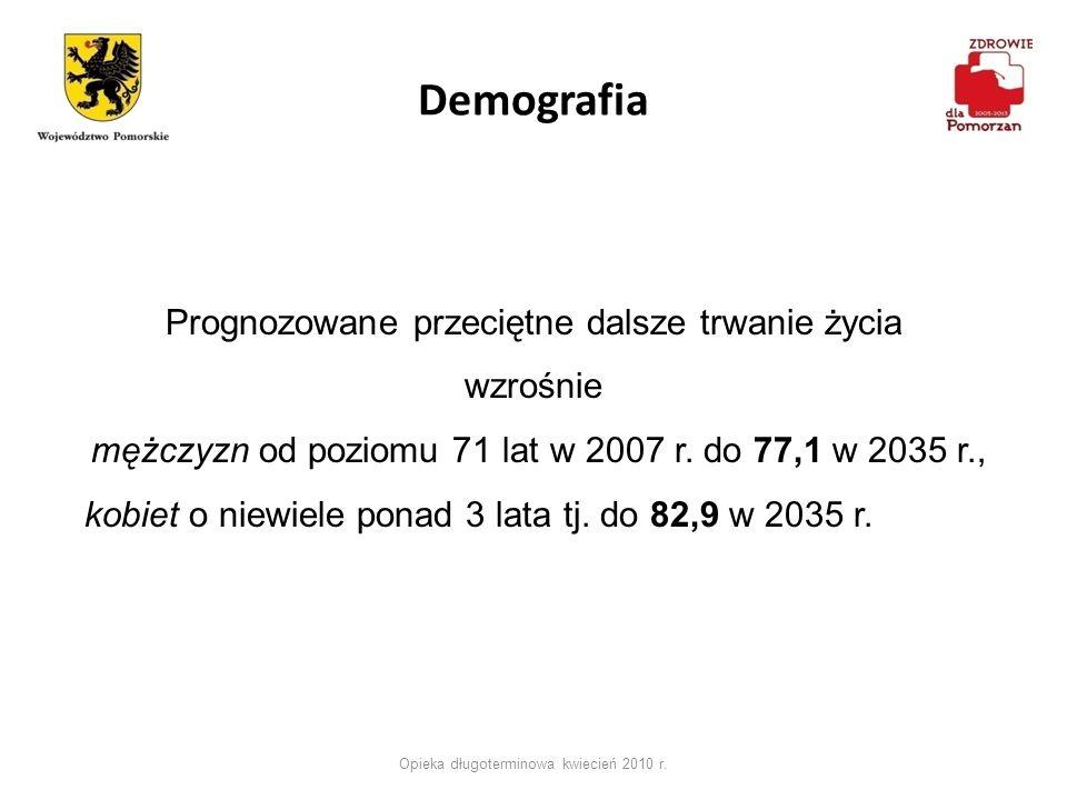 Demografia Opieka długoterminowa kwiecień 2010 r. Prognozowane przeciętne dalsze trwanie życia wzrośnie mężczyzn od poziomu 71 lat w 2007 r. do 77,1 w