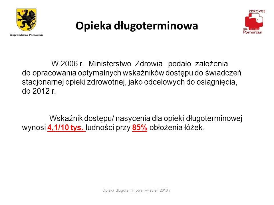 Opieka długoterminowa Opieka długoterminowa kwiecień 2010 r. W 2006 r. Ministerstwo Zdrowia podało założenia do opracowania optymalnych wskaźników dos