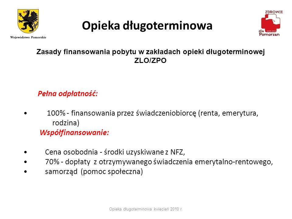Opieka długoterminowa Opieka długoterminowa kwiecień 2010 r. Zasady finansowania pobytu w zakładach opieki długoterminowej ZLO/ZPO Pełna odpłatność: 1