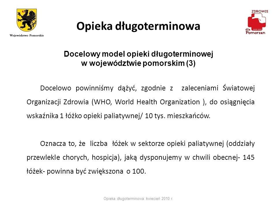 Opieka długoterminowa Opieka długoterminowa kwiecień 2010 r. Docelowy model opieki długoterminowej w województwie pomorskim (3) Docelowo powinniśmy dą