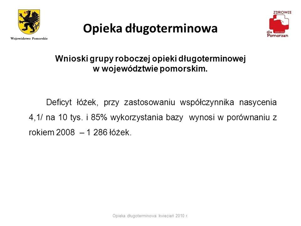 Opieka długoterminowa Opieka długoterminowa kwiecień 2010 r. Wnioski grupy roboczej opieki długoterminowej w województwie pomorskim. Deficyt łóżek, pr