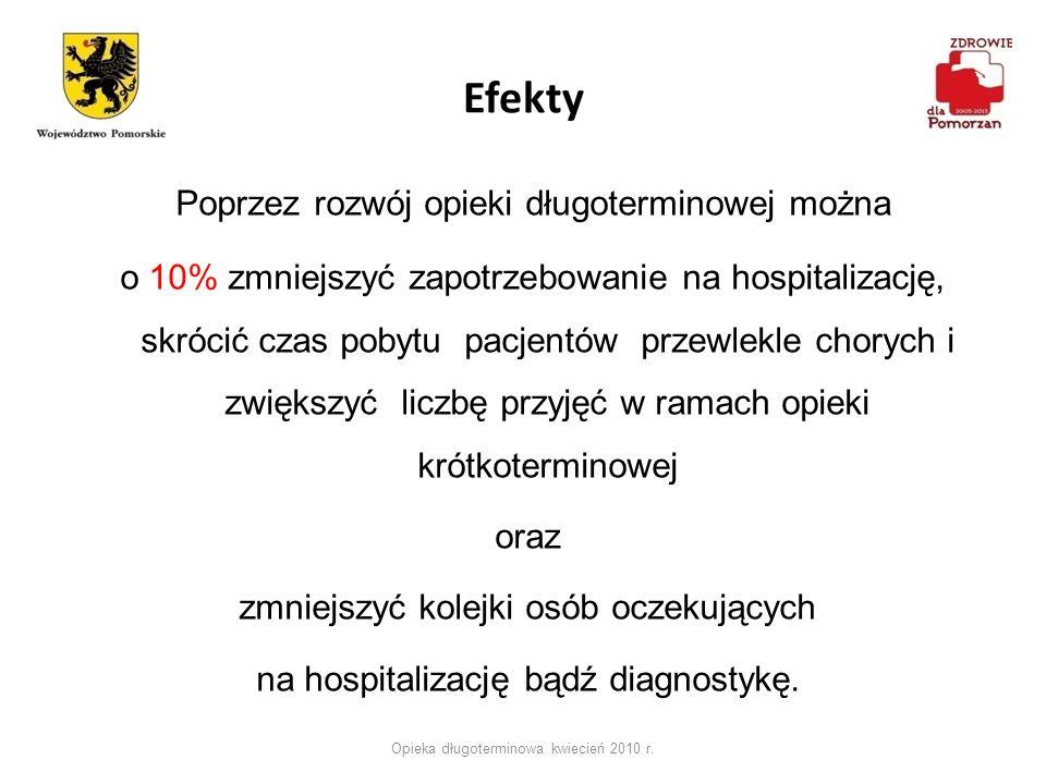 Epidemiologia Opieka długoterminowa kwiecień 2010 r.