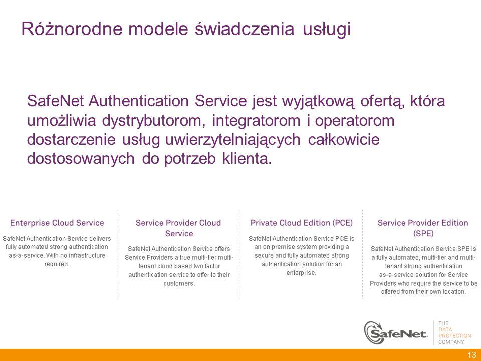 Różnorodne modele świadczenia usługi BlackShield Cloud - globalne uwierzytelnianie w formie usługi dostarczane przez SafeNet BlackShield Private Cloud