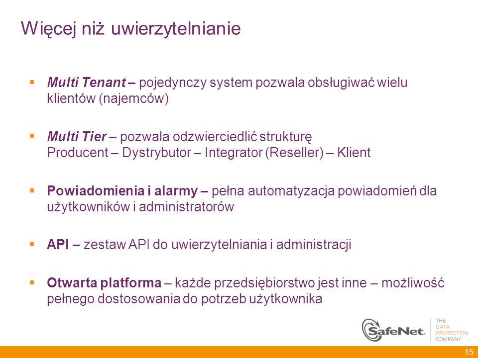 Więcej niż uwierzytelnianie Multi Tenant – pojedynczy system pozwala obsługiwać wielu klientów (najemców) Multi Tier – pozwala odzwierciedlić struktur