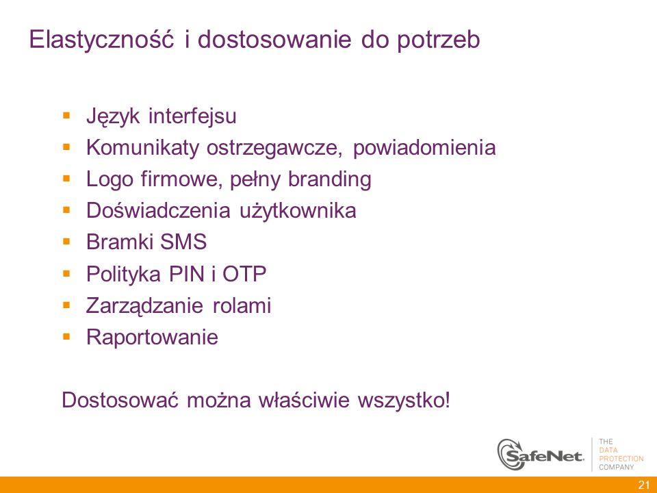 Elastyczność i dostosowanie do potrzeb Język interfejsu Komunikaty ostrzegawcze, powiadomienia Logo firmowe, pełny branding Doświadczenia użytkownika