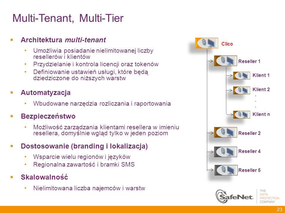 Multi-Tenant, Multi-Tier Architektura multi-tenant Umożliwia posiadanie nielimitowanej liczby resellerów i klientów Przydzielanie i kontrola licencji