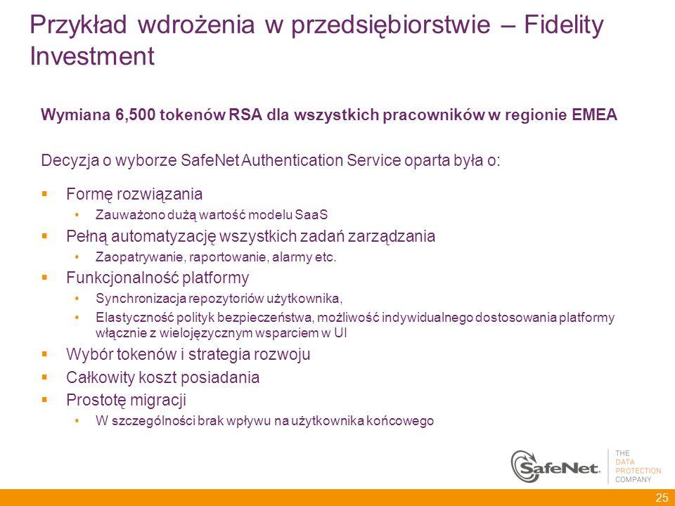 Przykład wdrożenia w przedsiębiorstwie – Fidelity Investment Wymiana 6,500 tokenów RSA dla wszystkich pracowników w regionie EMEA Decyzja o wyborze Sa
