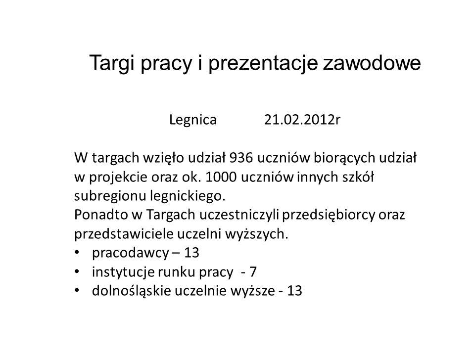 Targi pracy i prezentacje zawodowe Legnica21.02.2012r W targach wzięło udział 936 uczniów biorących udział w projekcie oraz ok.