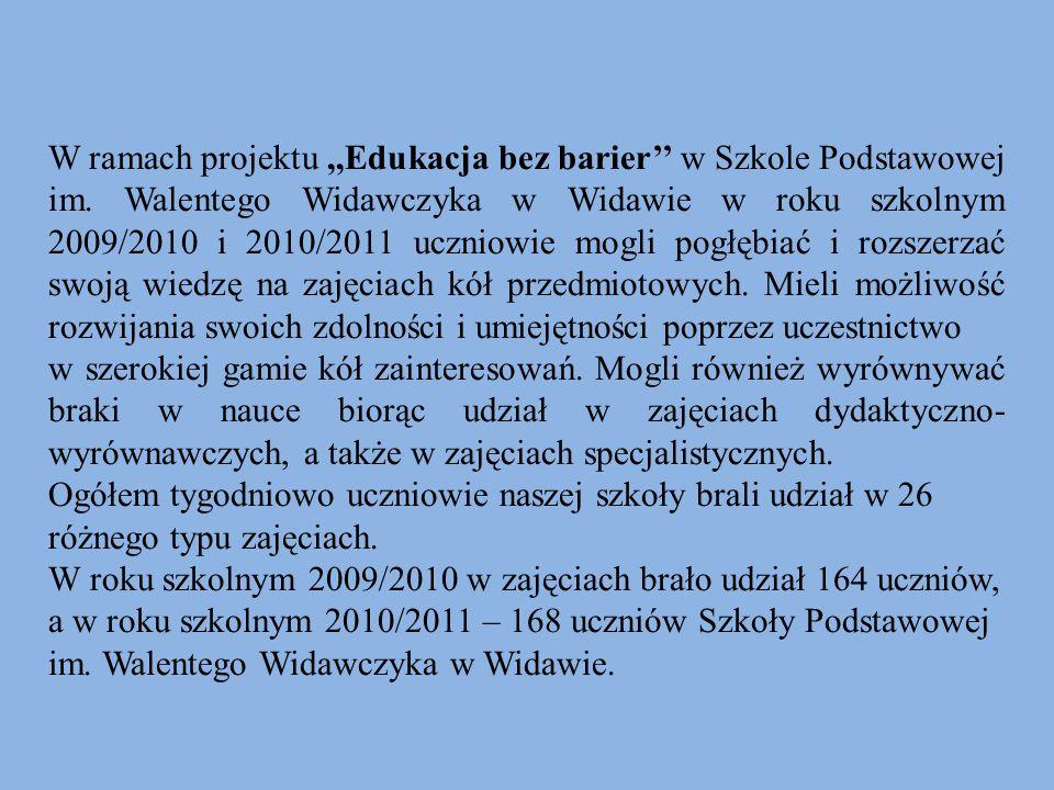 Prowadząca mgr Małgorzata Cybulska rok szkolny 2009/2010