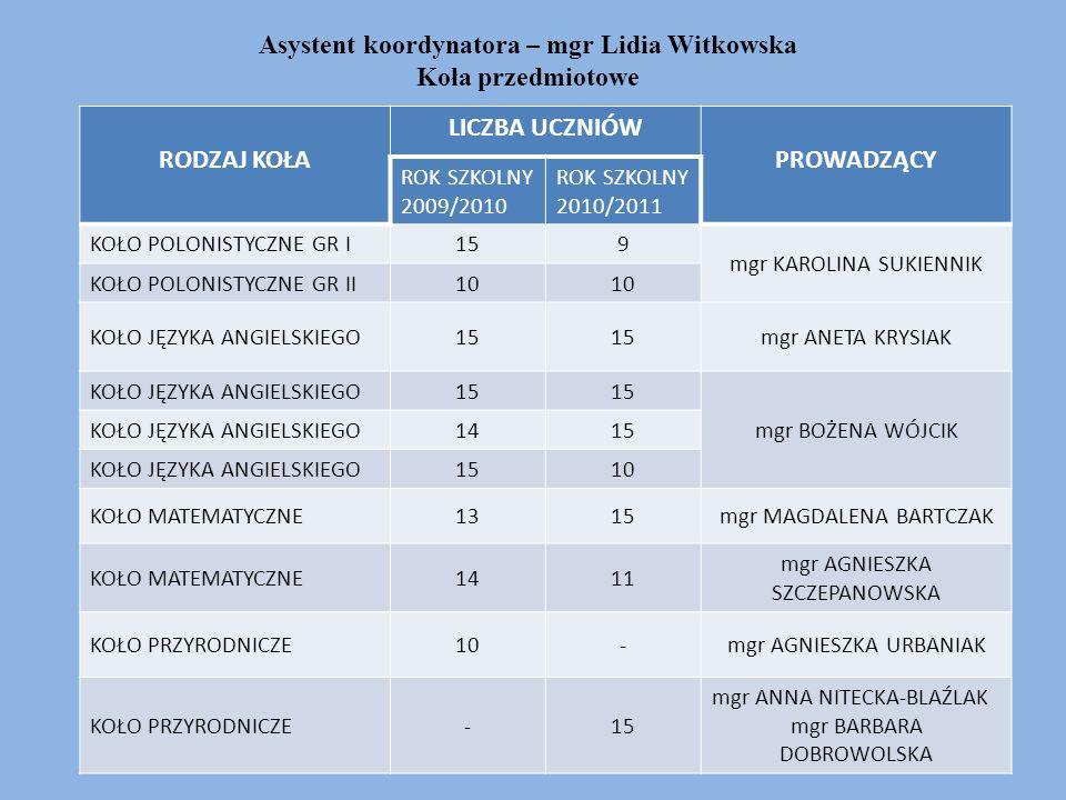 Asystent koordynatora – mgr Lidia Witkowska Koła przedmiotowe RODZAJ KOŁA LICZBA UCZNIÓW PROWADZĄCY ROK SZKOLNY 2009/2010 ROK SZKOLNY 2010/2011 KOŁO P