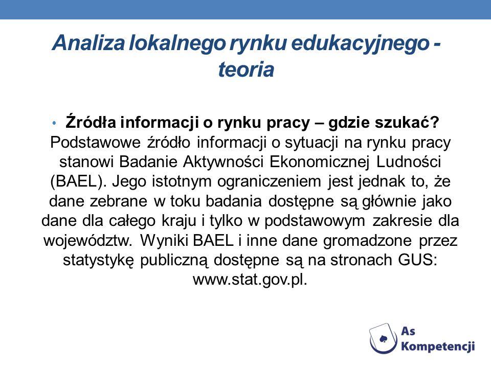 Analiza lokalnego rynku edukacyjnego - teoria Źródła informacji o rynku pracy – gdzie szukać? Podstawowe źródło informacji o sytuacji na rynku pracy s