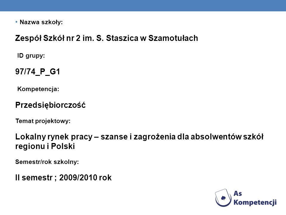 Nazwa szkoły: Zespół Szkół nr 2 im. S. Staszica w Szamotułach ID grupy: 97/74_P_G1 Kompetencja: Przedsiębiorczość Temat projektowy: Lokalny rynek prac