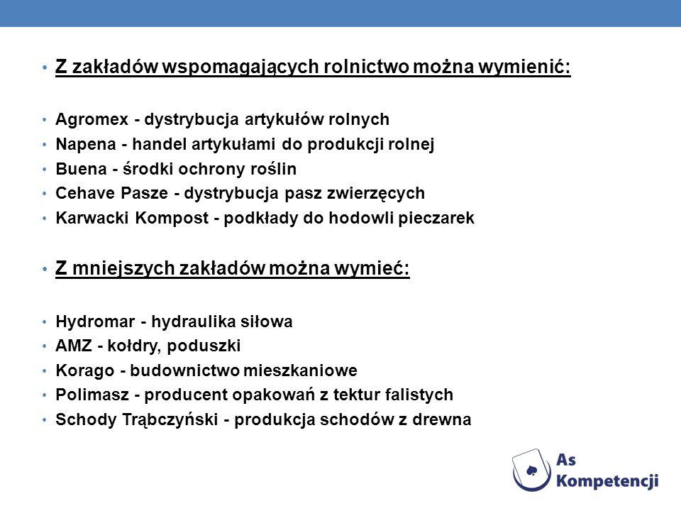 Aktualne oferty pracy w Szamotułach ( zgłoszone przez pracodawców do Powiatowego Urzędu Pracy ) 1.