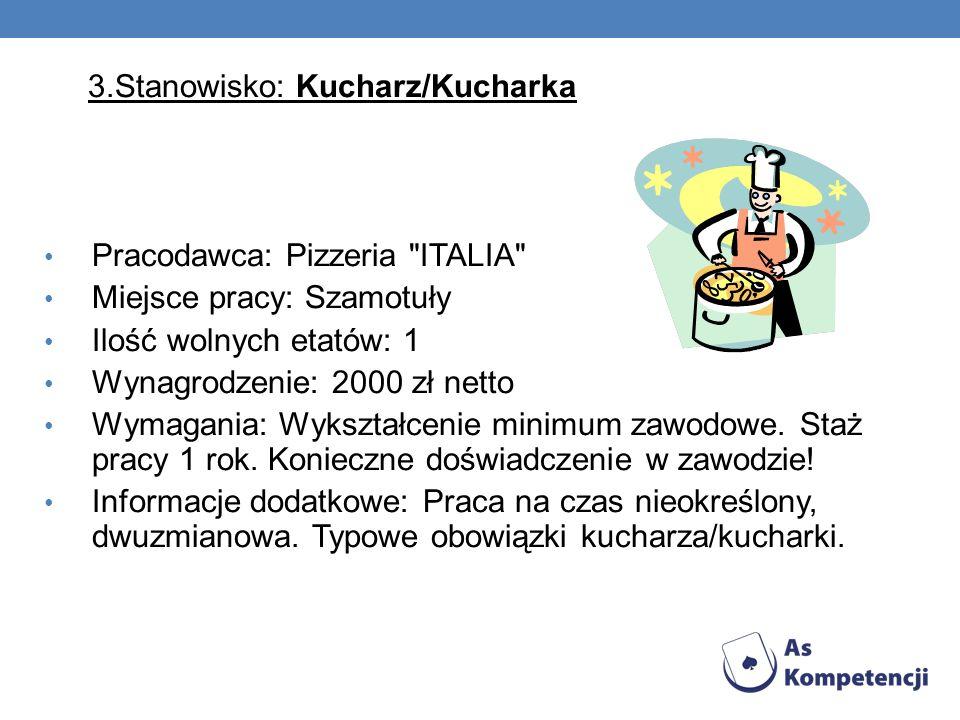 3.Stanowisko: Kucharz/Kucharka Pracodawca: Pizzeria
