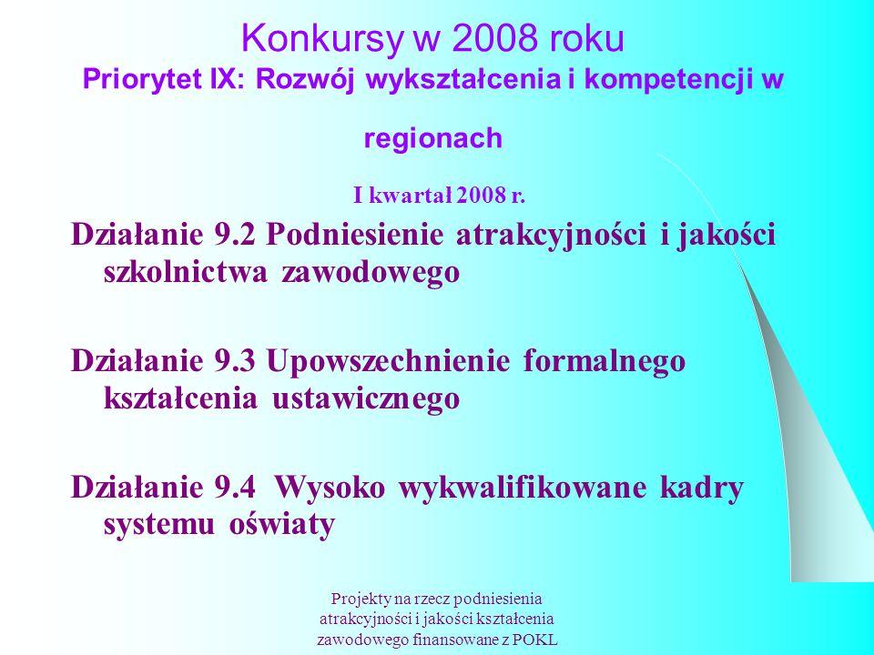 Konkursy w 2008 roku Priorytet IX: Rozwój wykształcenia i kompetencji w regionach Projekty na rzecz podniesienia atrakcyjności i jakości kształcenia zawodowego finansowane z POKL I kwartał 2008 r.