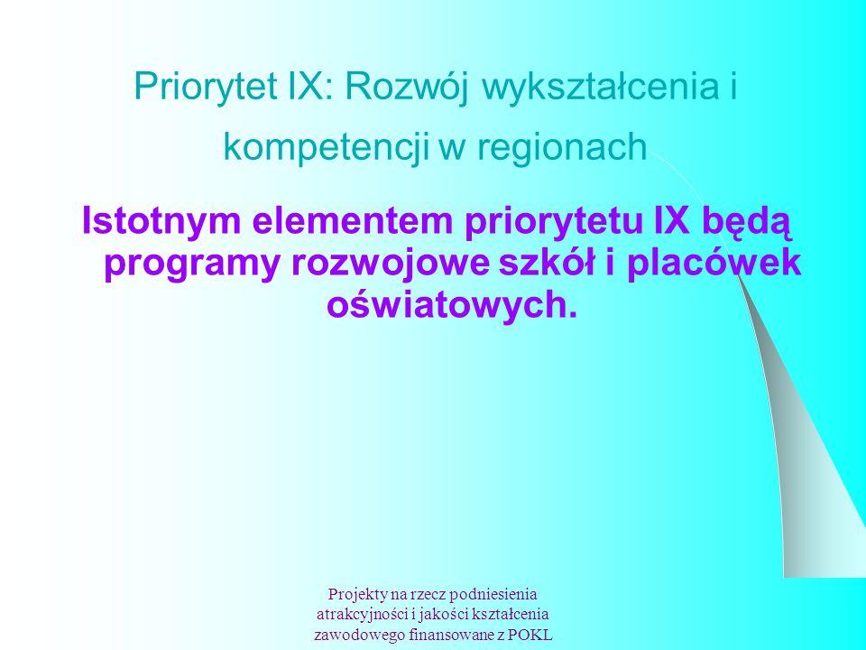 Priorytet IX: Rozwój wykształcenia i kompetencji w regionach Projekty na rzecz podniesienia atrakcyjności i jakości kształcenia zawodowego finansowane z POKL Istotnym elementem priorytetu IX będą programy rozwojowe szkół i placówek oświatowych.