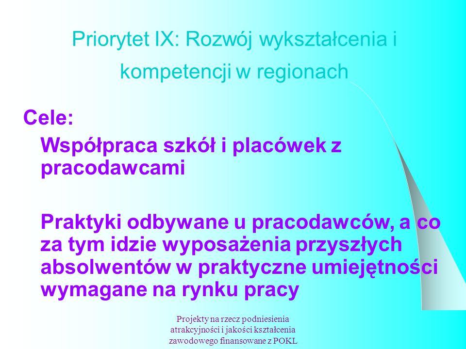 Priorytet IX: Rozwój wykształcenia i kompetencji w regionach Projekty na rzecz podniesienia atrakcyjności i jakości kształcenia zawodowego finansowane z POKL Cele: Współpraca szkół i placówek z pracodawcami Praktyki odbywane u pracodawców, a co za tym idzie wyposażenia przyszłych absolwentów w praktyczne umiejętności wymagane na rynku pracy