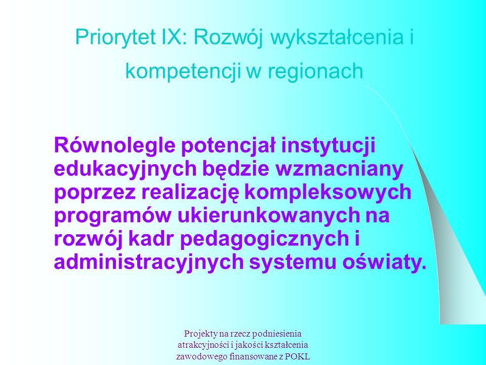 Priorytet IX: Rozwój wykształcenia i kompetencji w regionach Projekty na rzecz podniesienia atrakcyjności i jakości kształcenia zawodowego finansowane z POKL Równolegle potencjał instytucji edukacyjnych będzie wzmacniany poprzez realizację kompleksowych programów ukierunkowanych na rozwój kadr pedagogicznych i administracyjnych systemu oświaty.