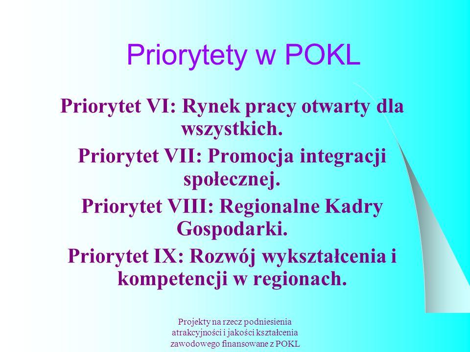 Priorytety w POKL Priorytet VI: Rynek pracy otwarty dla wszystkich.