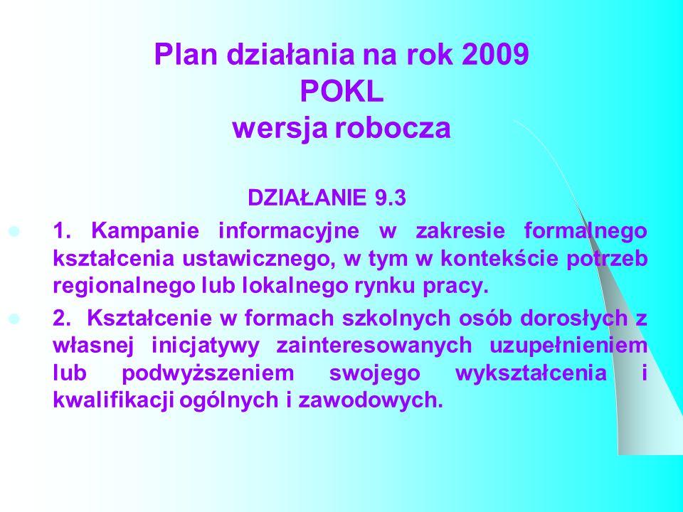 Plan działania na rok 2009 POKL wersja robocza DZIAŁANIE 9.3 1.