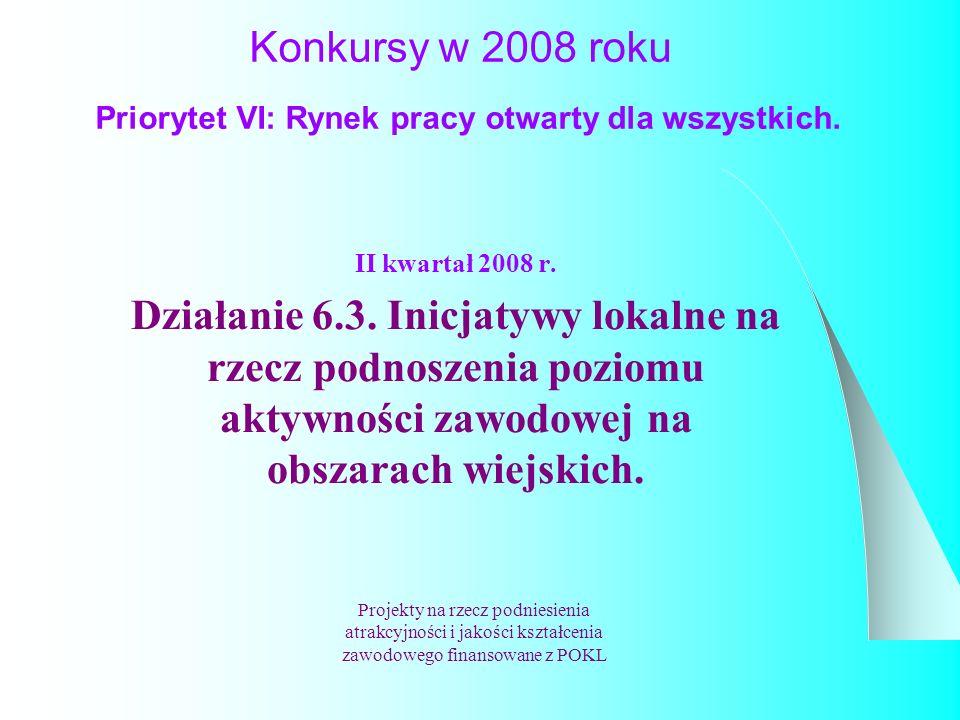 Konkursy w 2008 roku Priorytet VI: Rynek pracy otwarty dla wszystkich.