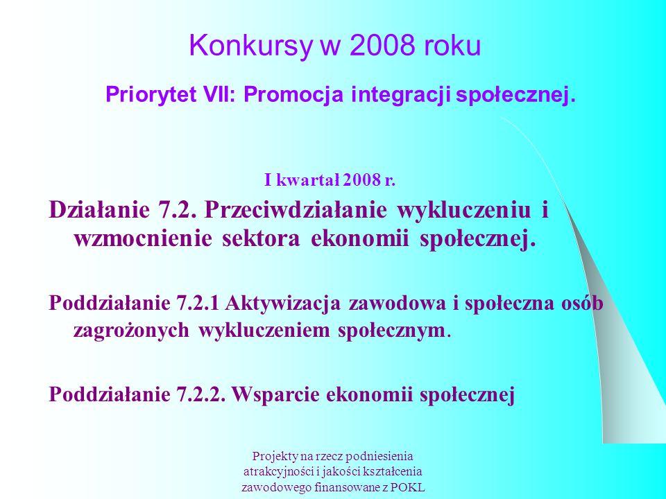 Konkursy w 2008 roku Priorytet VII: Promocja integracji społecznej.