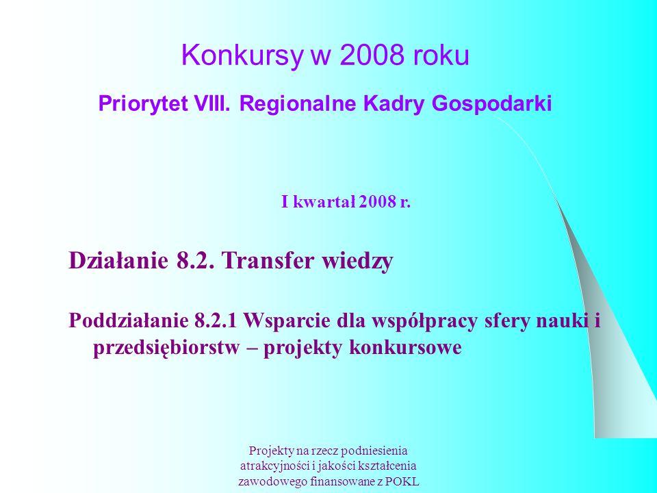Konkursy w 2008 roku Priorytet VIII.