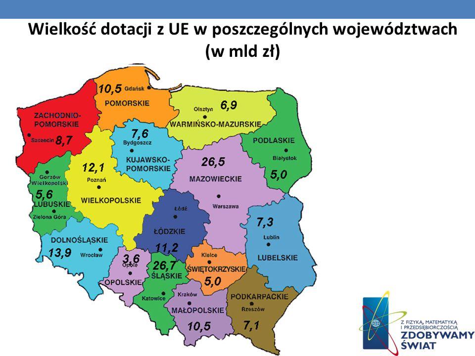 Wielkość dotacji z UE w poszczególnych województwach (w mld zł)