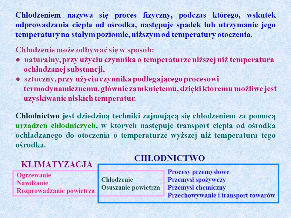 Urządzenia chłodnicze Urządzenie chłodnicze służy do obniżania temperatury poniżej temperatury otoczenia.