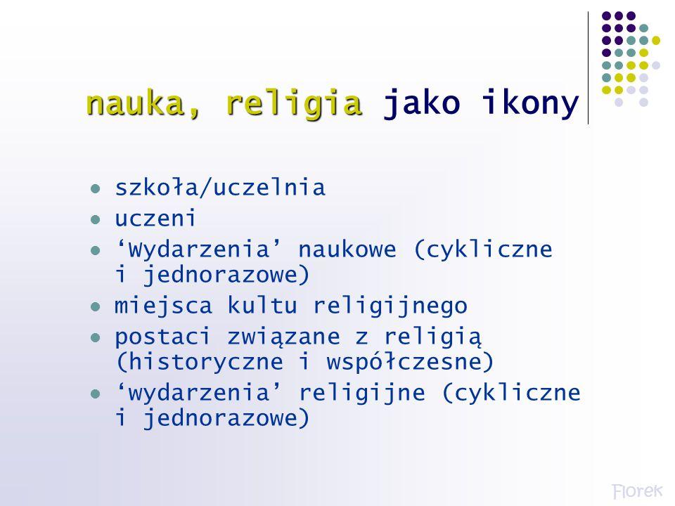 nauka, religia nauka, religia jako ikony szkoła/uczelnia uczeni Wydarzenia naukowe (cykliczne i jednorazowe) miejsca kultu religijnego postaci związan