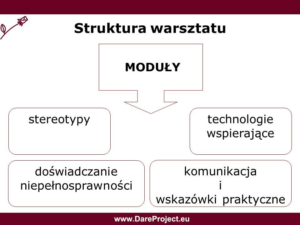 Struktura warsztatu doświadczanie niepełnosprawności technologie wspierające stereotypy komunikacja i wskazówki praktyczne MODUŁY