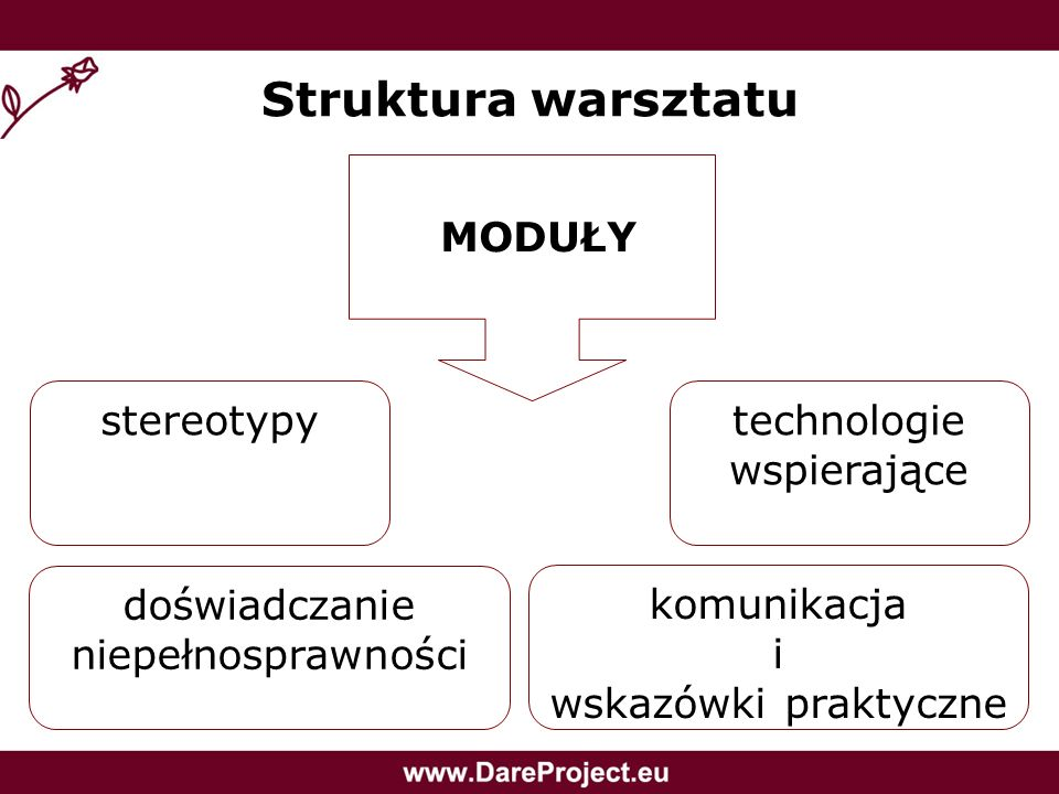 Disability Support Service Jagiellonian University ul.