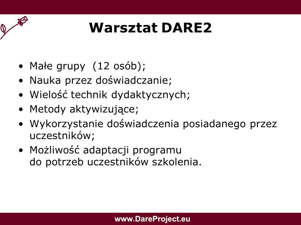 Warsztat DARE2 Małe grupy (12 osób); Nauka przez doświadczanie; Wielość technik dydaktycznych; Metody aktywizujące; Wykorzystanie doświadczenia posiad