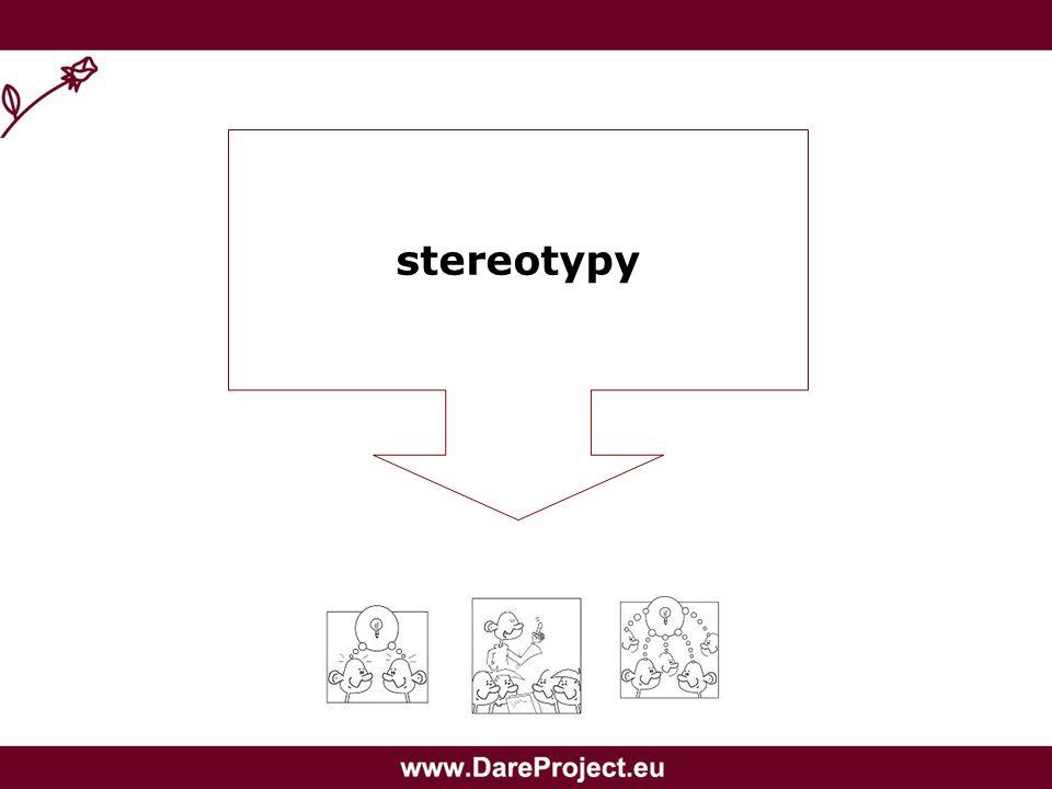 Stereotypy Model medyczny v.