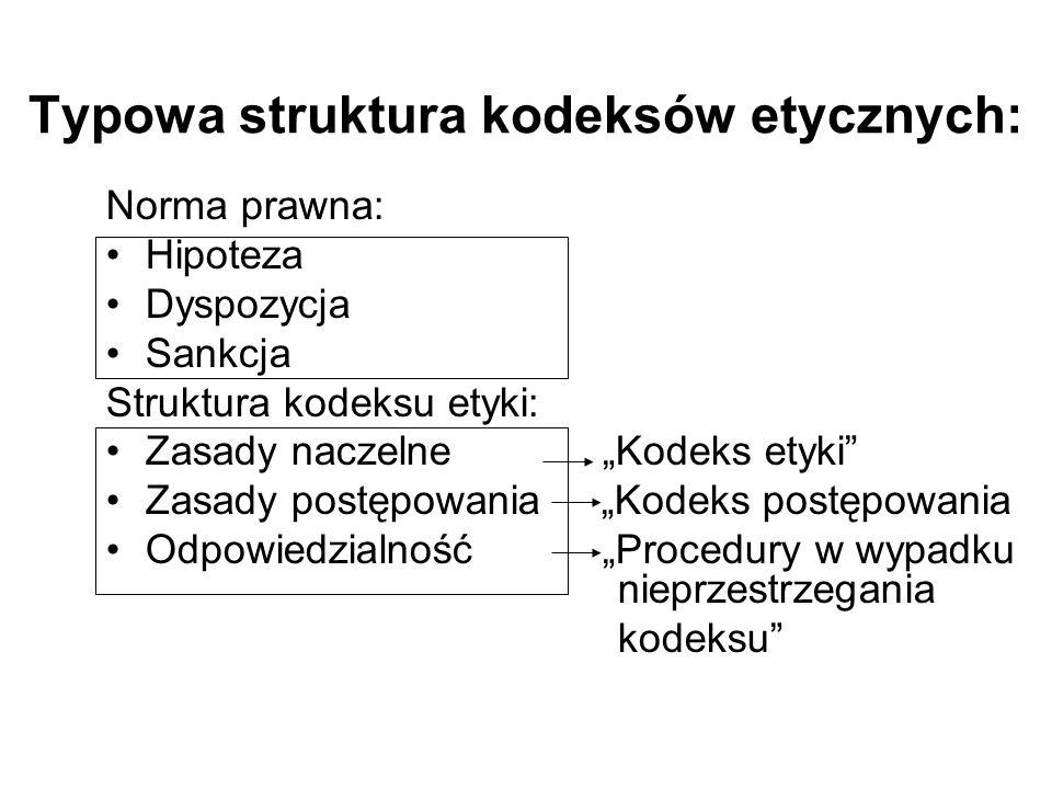 Jakie zagadnienia (zasady naczelne) powinny być uregulowane w Kodeksie Etyki w Podkowie Leśnej: …