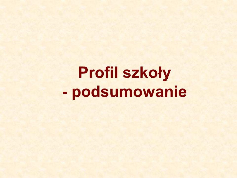 Profil szkoły - podsumowanie