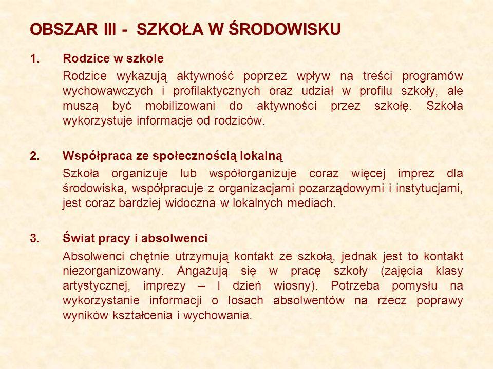 OBSZAR III - SZKOŁA W ŚRODOWISKU 1. Rodzice w szkole Rodzice wykazują aktywność poprzez wpływ na treści programów wychowawczych i profilaktycznych ora
