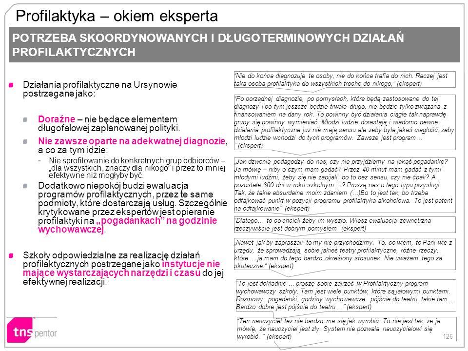 126 Profilaktyka – okiem eksperta Działania profilaktyczne na Ursynowie postrzegane jako: Doraźne – nie będące elementem długofalowej zaplanowanej pol